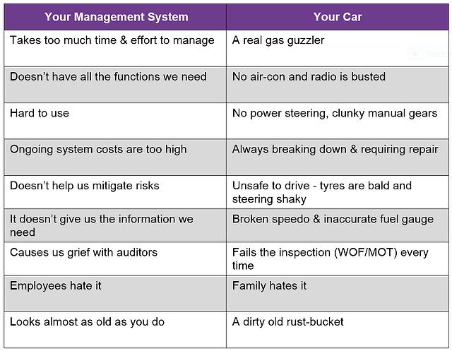management-system-car-comparison.png