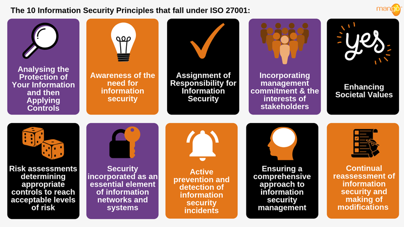 10-principles-of-ISO-27001