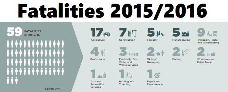 fatalities 2015-2016.png