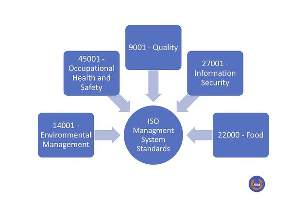 ISO Management Systems (1)