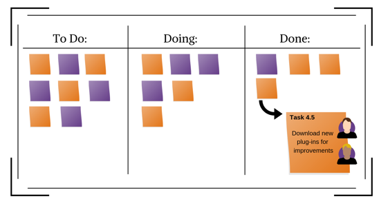 lean-management-tool-what-does-kanban-look-like-mango