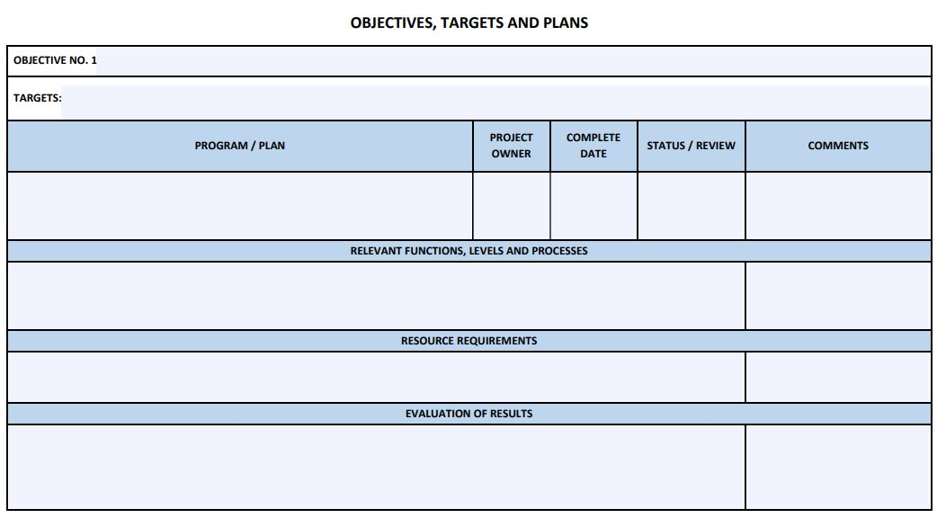 Objectives, Targets and Plans