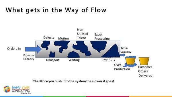 Lean webinar - Flow barriers