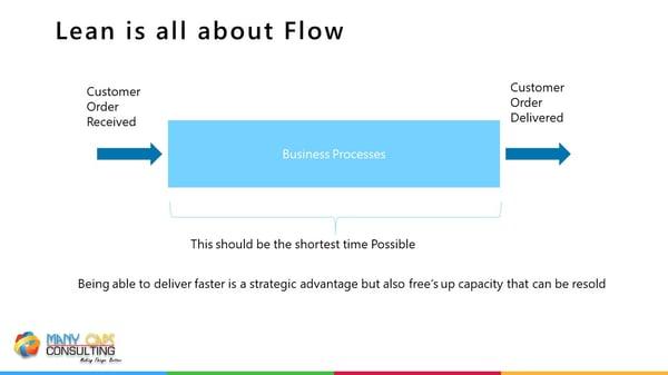 Lean webinar - Lean flow