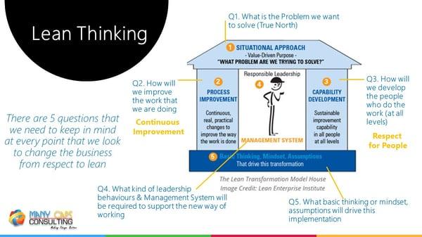 Lean webinar - Lean thinking