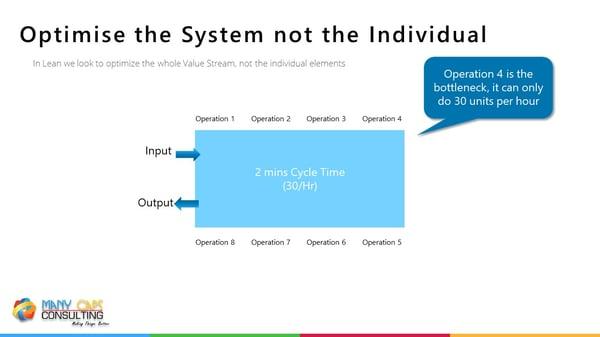 Lean webinar - Optimise lean system