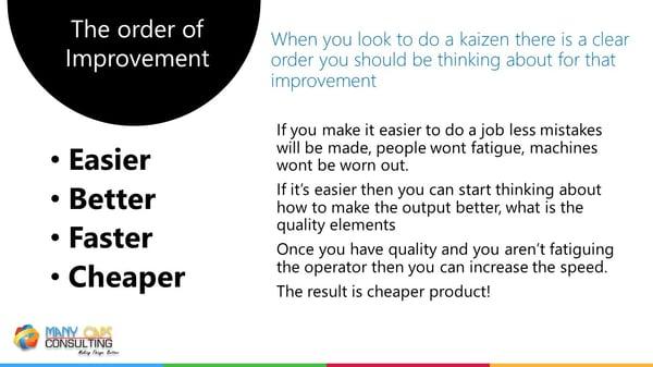 Lean webinar - Order of improvement