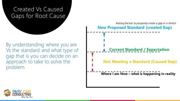 Lean webinar - Root cause