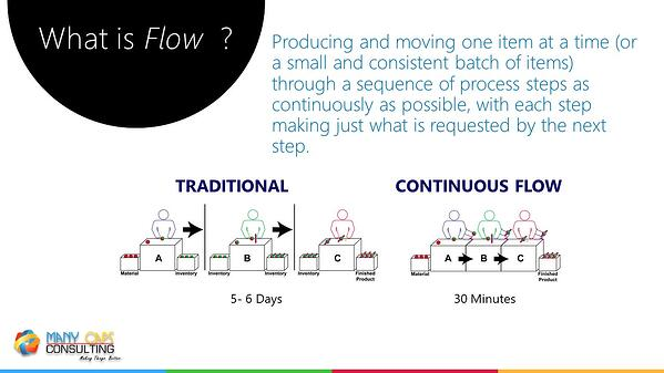 Lean webinar - What is flow