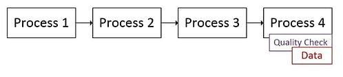 evidence-based-decision-making-0