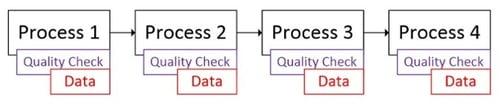evidence-based-decision-making