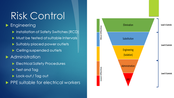 Electrical Safety - Risk Control