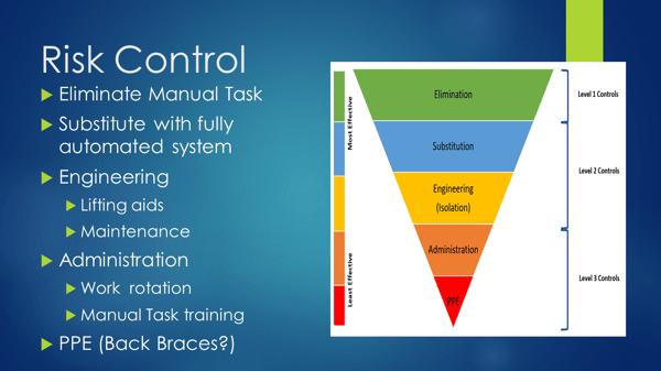 Manual tasks - risk control